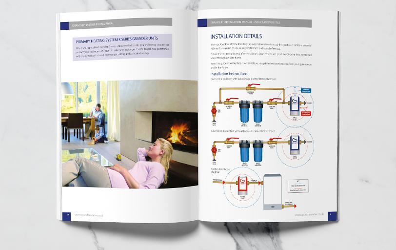 Technical Manual Design